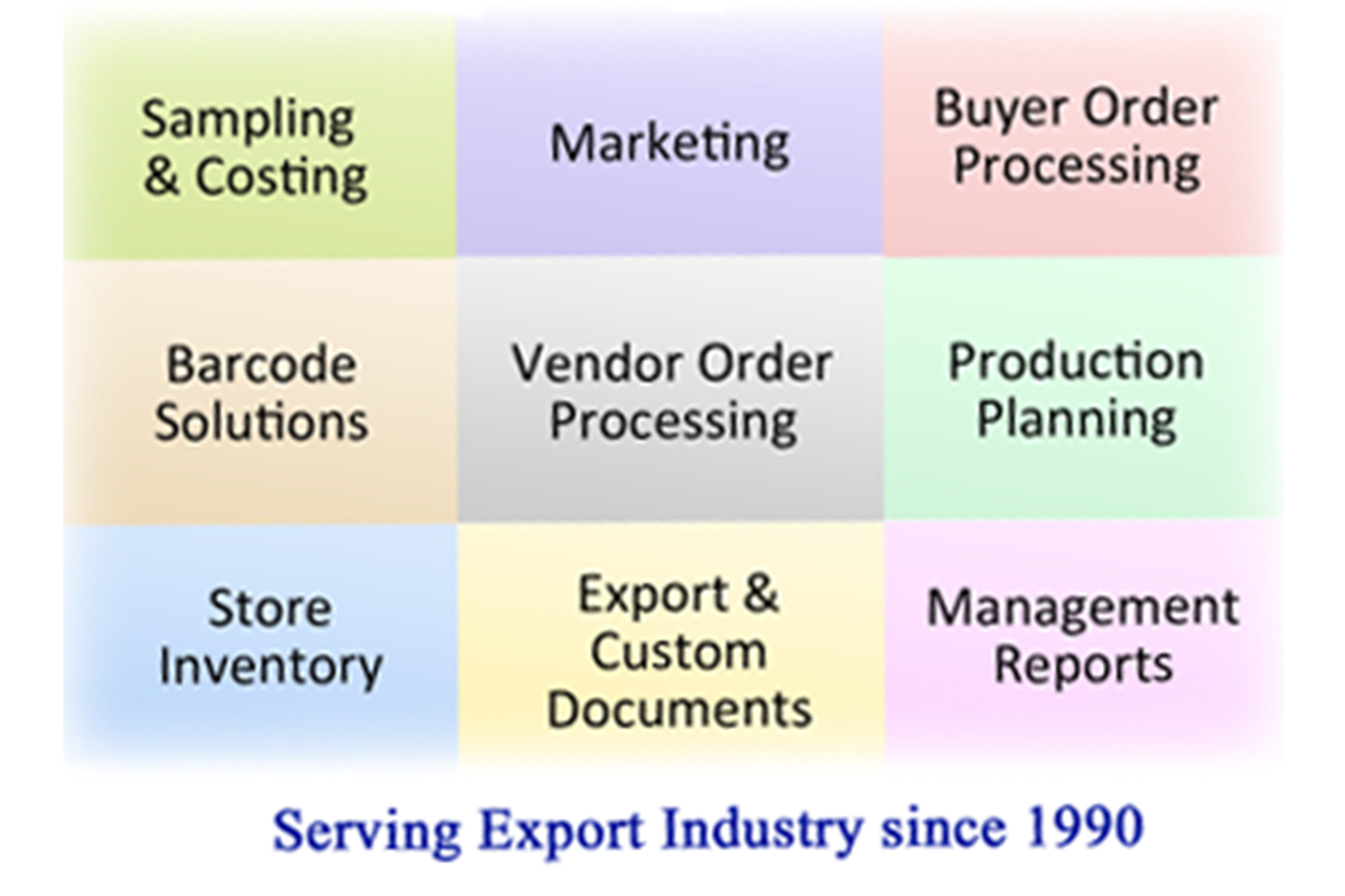 Export management software