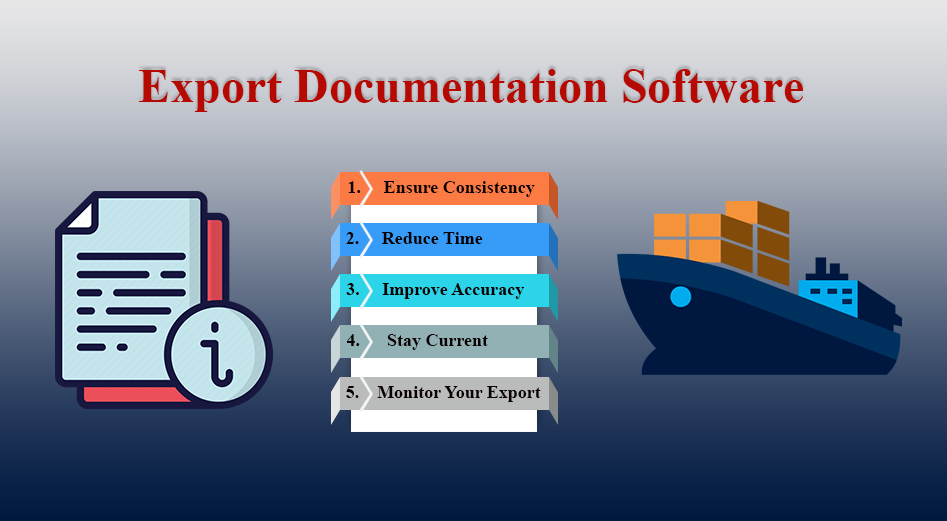 export documentation software